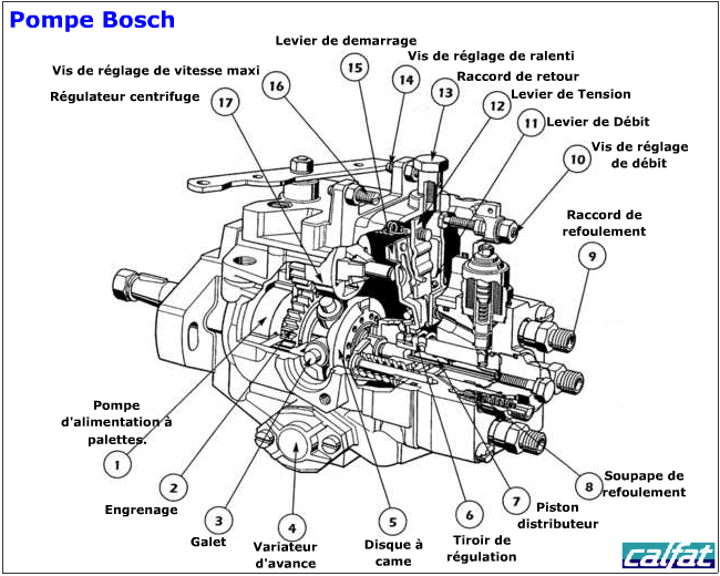 lucas cav injector pump diagram within diagram wiring and engine
