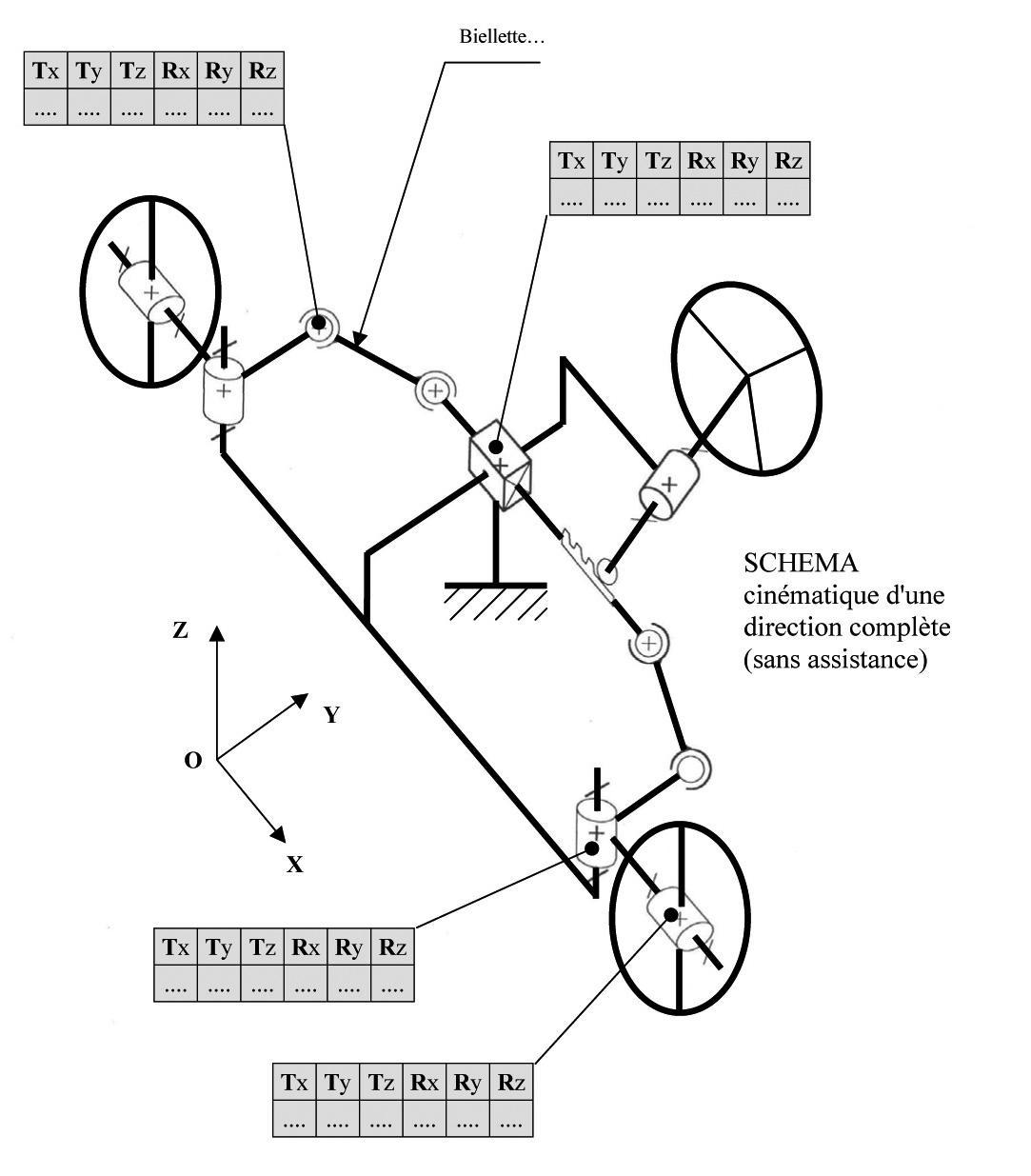 voiture de direction regler direction voiture les volutions de la direction assist e la. Black Bedroom Furniture Sets. Home Design Ideas