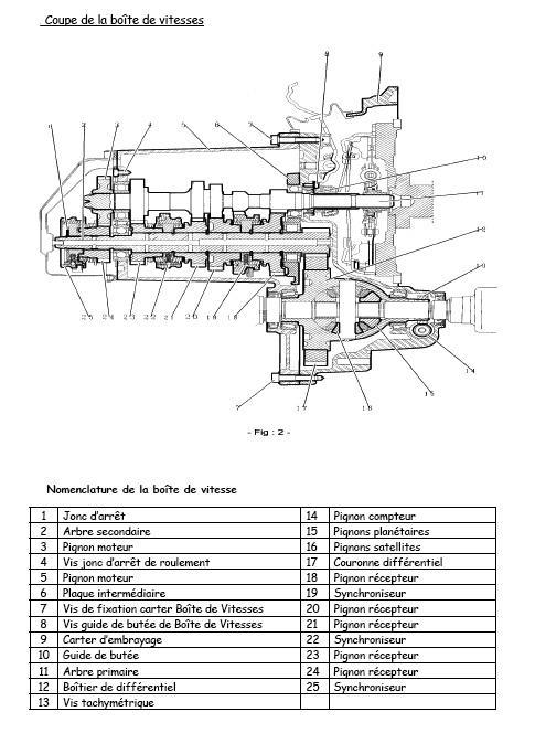 Acc/él/érateur pour v/élo /électrique BiuZi 1Pc PVC et ABS 36V Commande de vitesse Twist Thumb Throttle Assembly pour v/élo /électrique E-bike