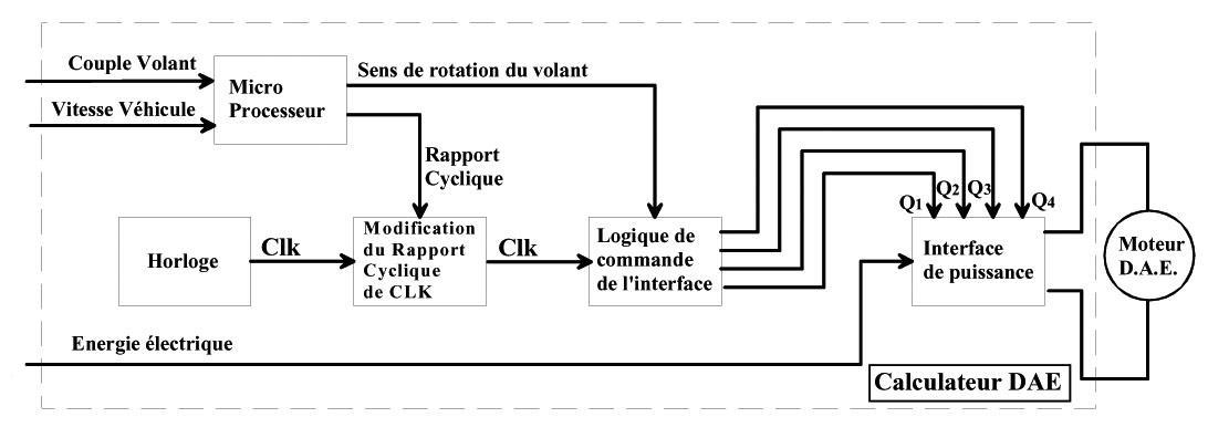 Syst/ème de Son de Moteur de Groupe de Liaison dacc/él/érateur pour Voiture mod/èle RC 1//10 RC r/églage du Volume de 2 Haut-parleurs avec simulateur de Son de Moteur Autocollant